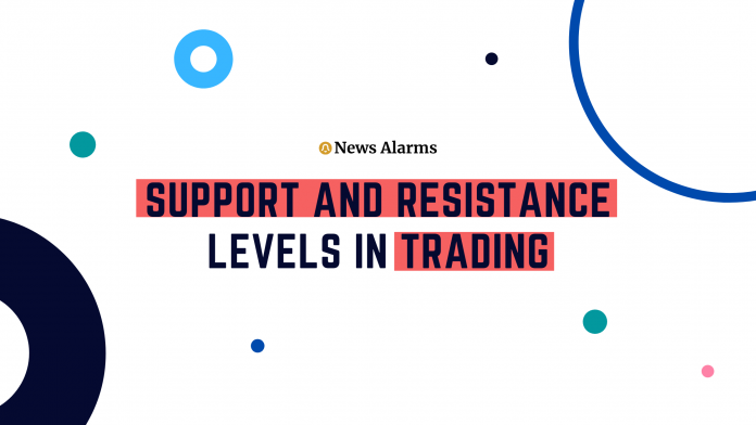 Support and Resistance Levels in Trading