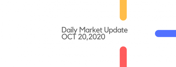 Daily Markets Update - October 20, 2020
