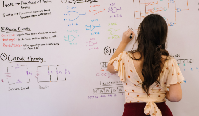 23 Best Interactive Online Remote Whiteboard Tools for Entrepreneurs in 2021
